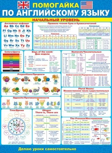 Плакат Учебное пособие